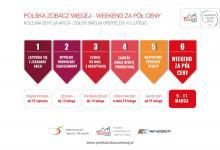 """Jak zostać partnerem akcji """"Polska zobacz więcej – weekend za pół ceny"""""""